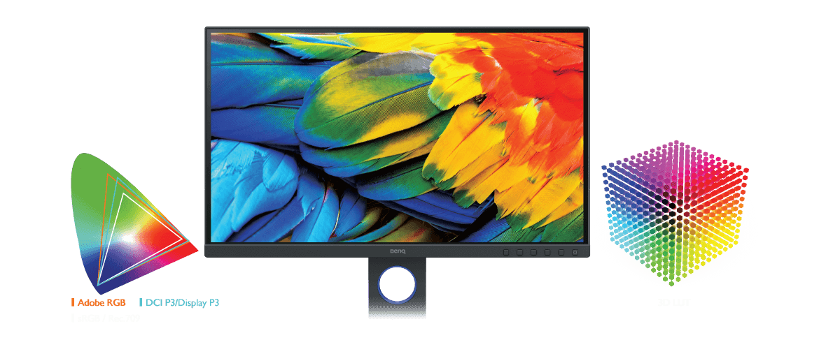 usb-c monitor sw270c with srgb colour