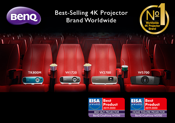 Best Home Theater Projector 2020.Benq 4k Projectors Capture No 1 Market Share Worldwide In Q2