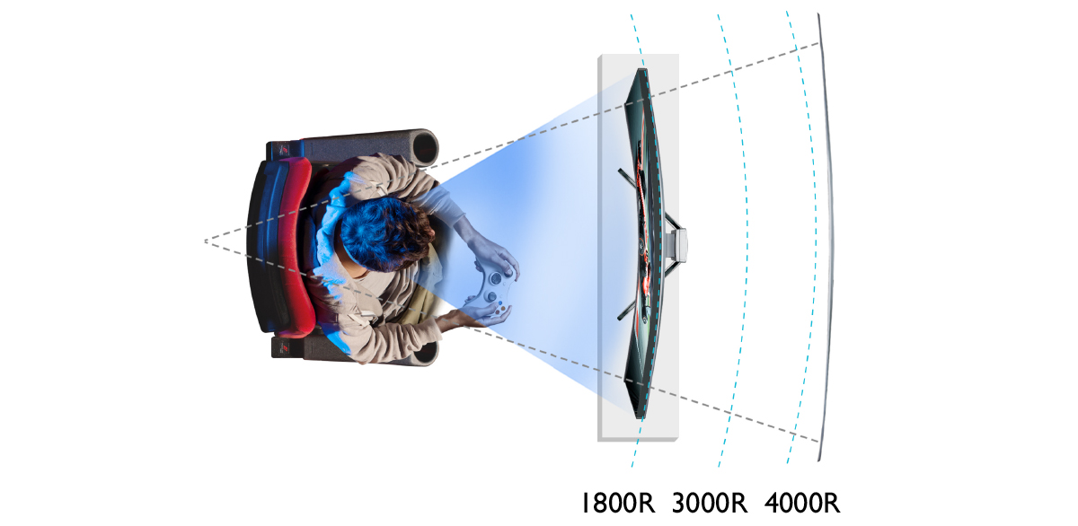 1800R becomes the standard curvature to offer better immersion and viewing comfort.