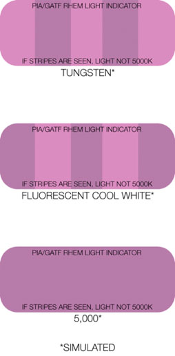 PIA/GATF RHEM® Light Indicators: If stripes are seen the ambient light is not daylight balanced