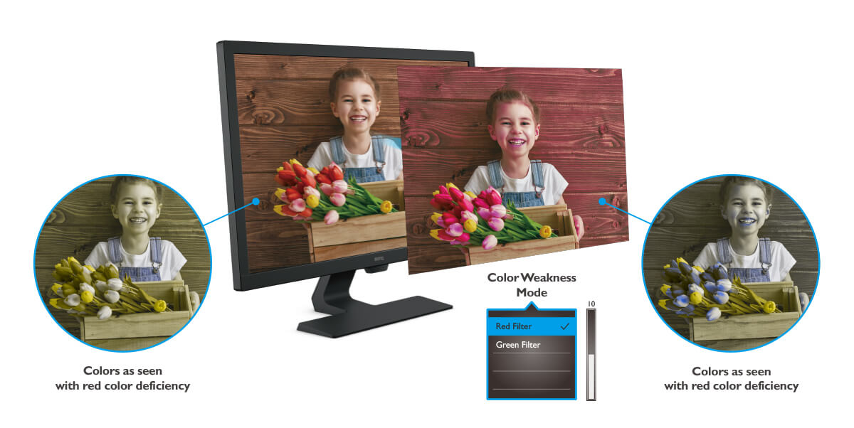 benq color weakness mode allows users who with color vision deficiency to clearly distinguish between different colors
