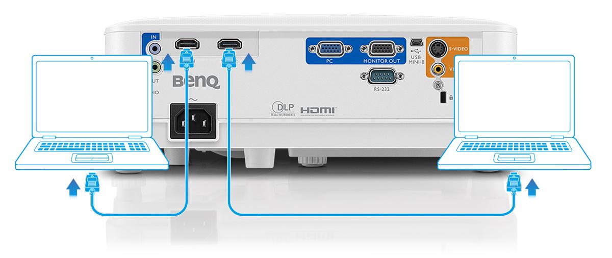 digital connectivity hdmi mh550