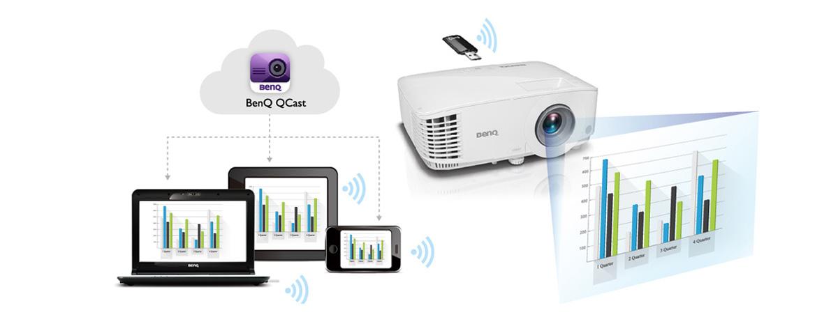 easy wireless presentations mh733 05