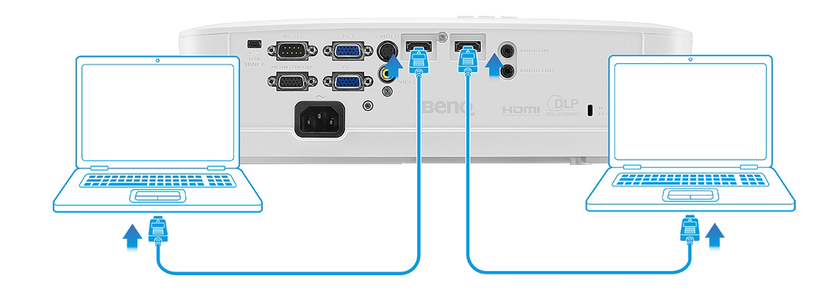universal-multi-hdmi-vga-connectivity-ms