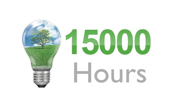 SmartEco Technology 15000