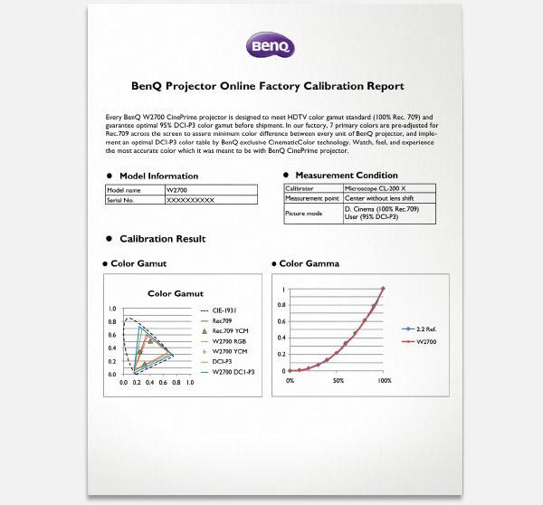 16-w2700-calibration-report.jpg