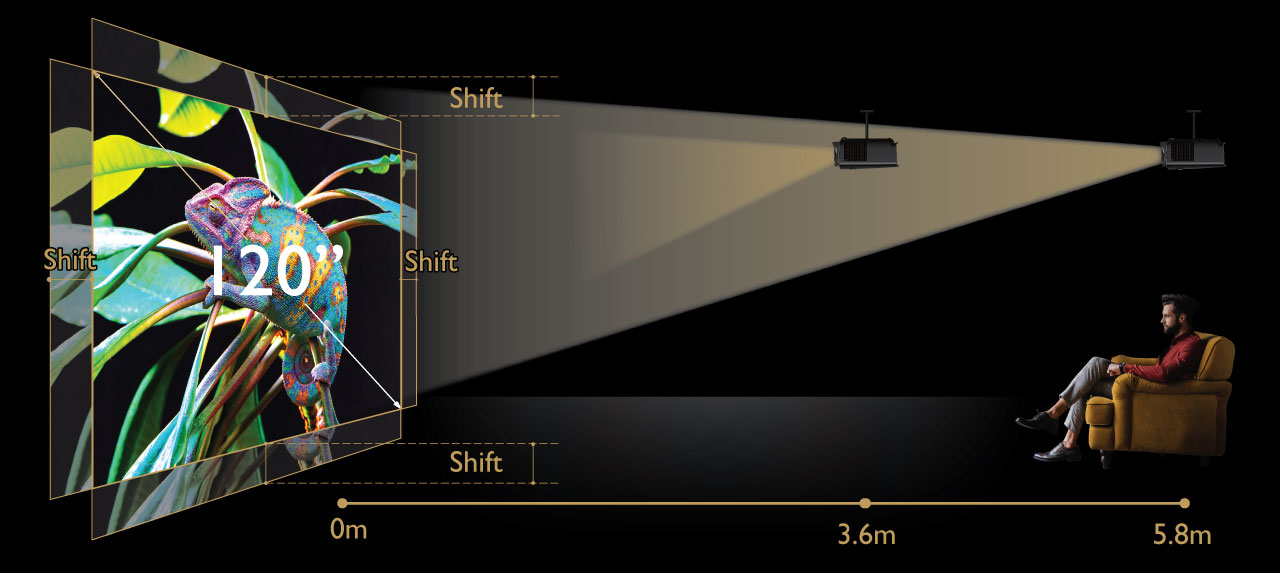 Increased installation flexibility by the vertical lens shift and 1.3X big zoom