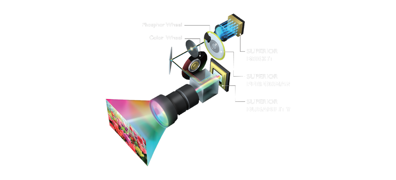 BenQ BlueCore laser technology